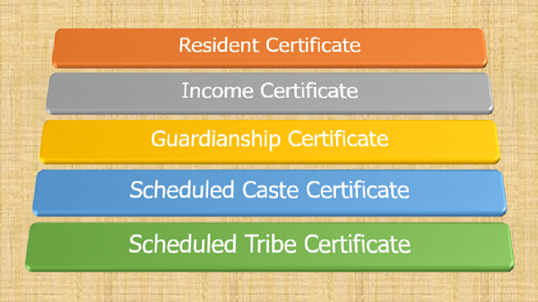 Income, Caste, and Residential Certificate | How to apply | Eligibility criteria | Documents required