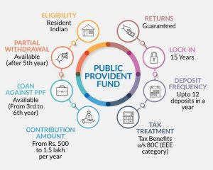 PPF-Features